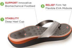 deep sandals